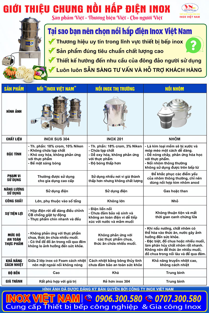 Nồi hấp Điện Công Nghiệp, Nồi Hấp Bánh Bao Bằng Điện, Xửng Hấp Cách Thuỷ Bằng Điện sản xuất Inox 304 Chất Lượng Cao