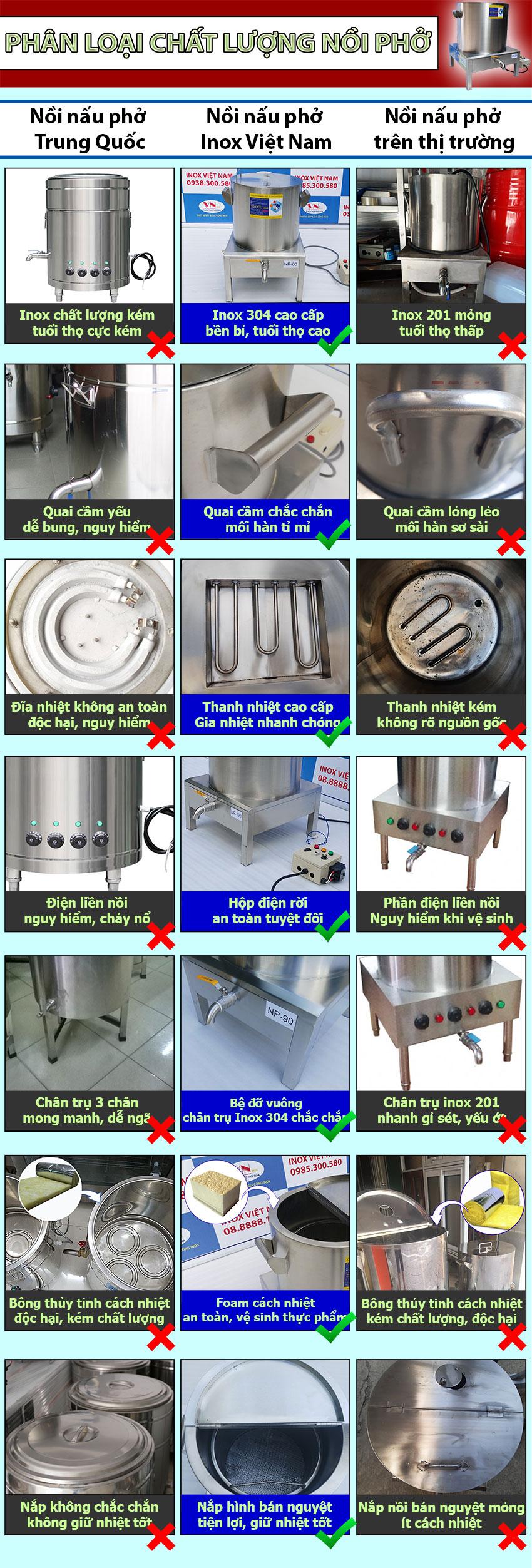 Những đặc điểm của nồi nấu phở bằng điện inox cao cấp sản xuất Bếp Inox Việt Nam.